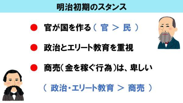 ブログ「モノオス」渋沢栄一『論語と算盤』で話に挙がった、明治政府の政治スタンスのまとめを図解
