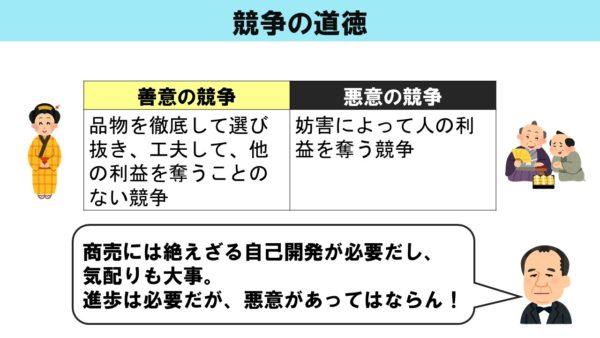ブログ「モノオス」にて、渋沢栄一の『論語と算盤』で話に挙がった、競争の道徳をまとめた画像