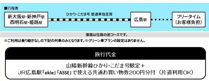 ブログ「モノオス」日本旅行のバリ得こだま(関西~広島)のHPで、ツアー商品であることを説明している画像